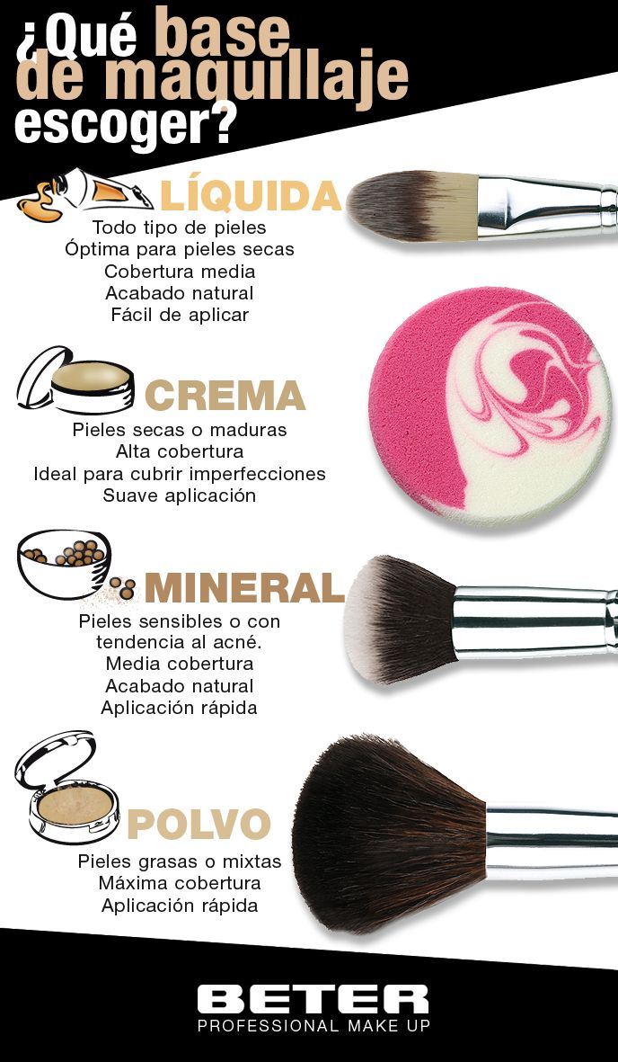 ¿Qué base de maquillaje escoger?: líquida, en polvo, en crema…. Te damos las pistas para acertar según tus necesidades.