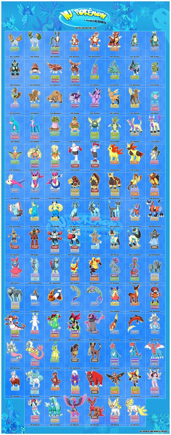 novos pokemons 5 geração - Pesquisa Google