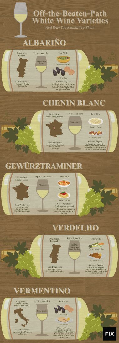 Off The Beaten Path White Wine Varieties | #infografía