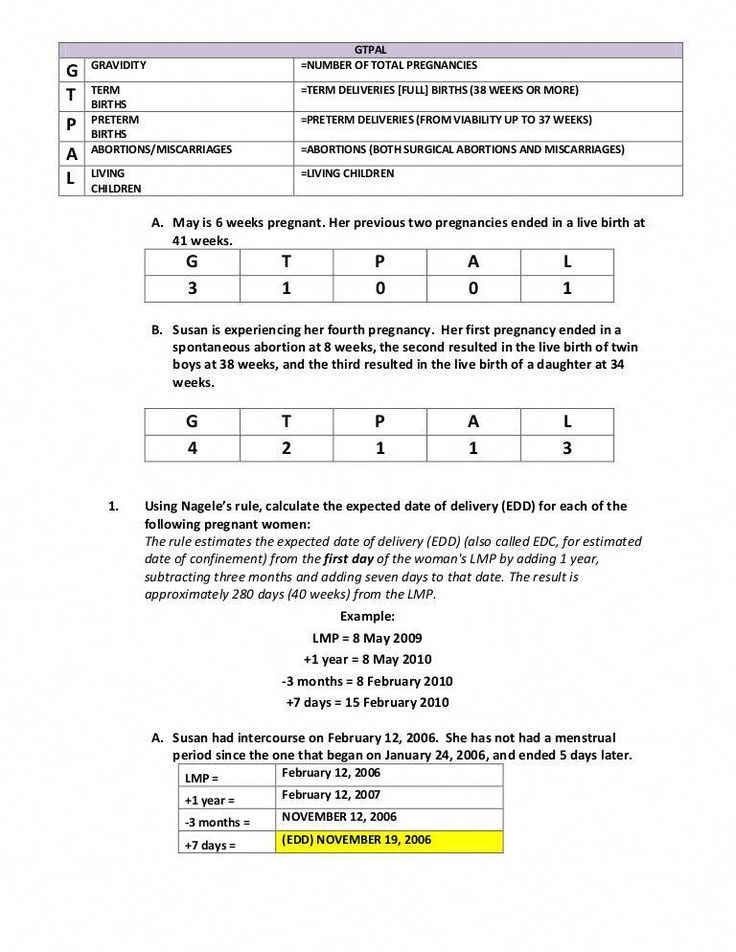 nursing gtpal programs rhit questions ob certification