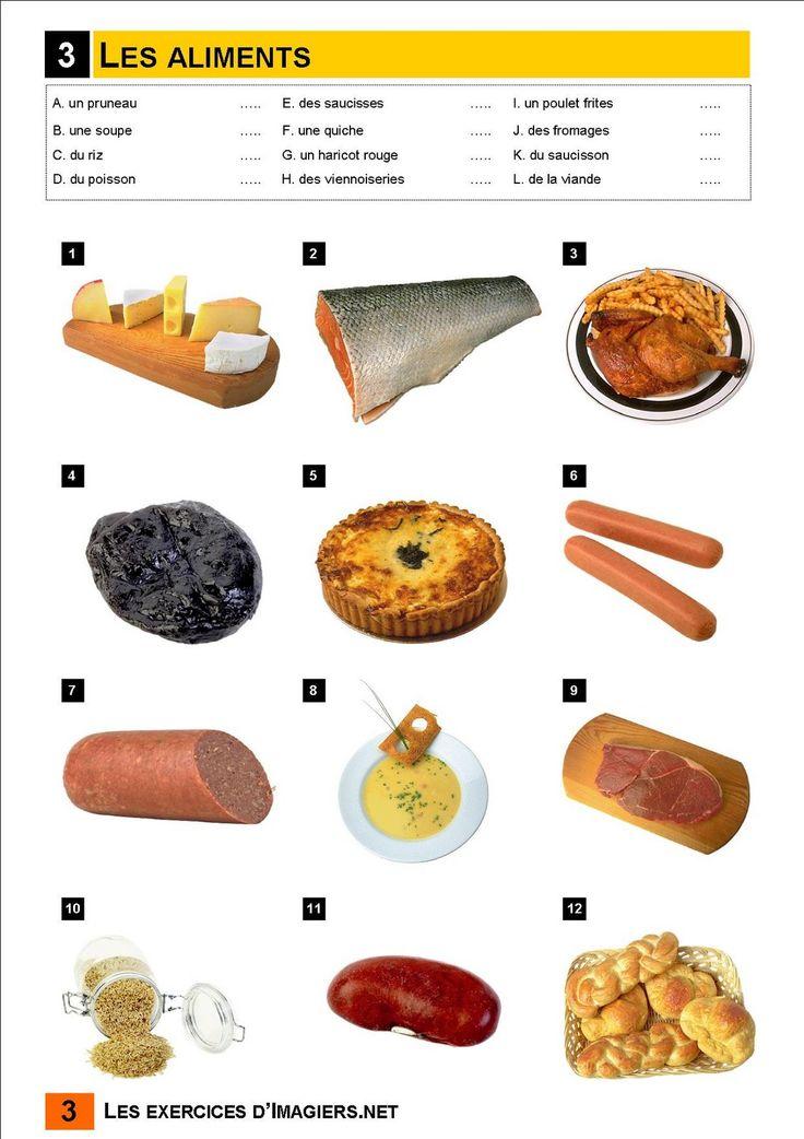 Français Langue Étrangère - A1: aliments2