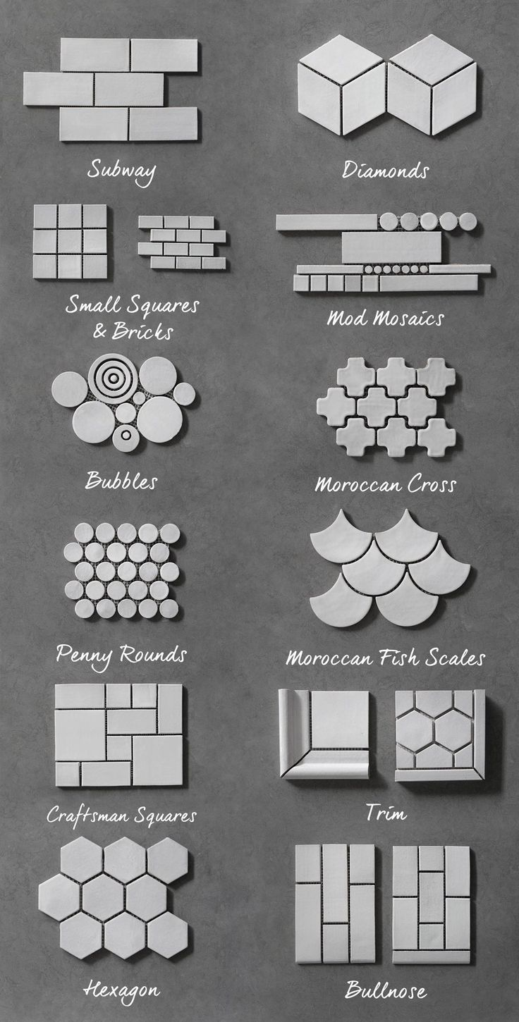Tile Guide Our Shapes Amp Sizes In 2020 Mosaic Mosaic