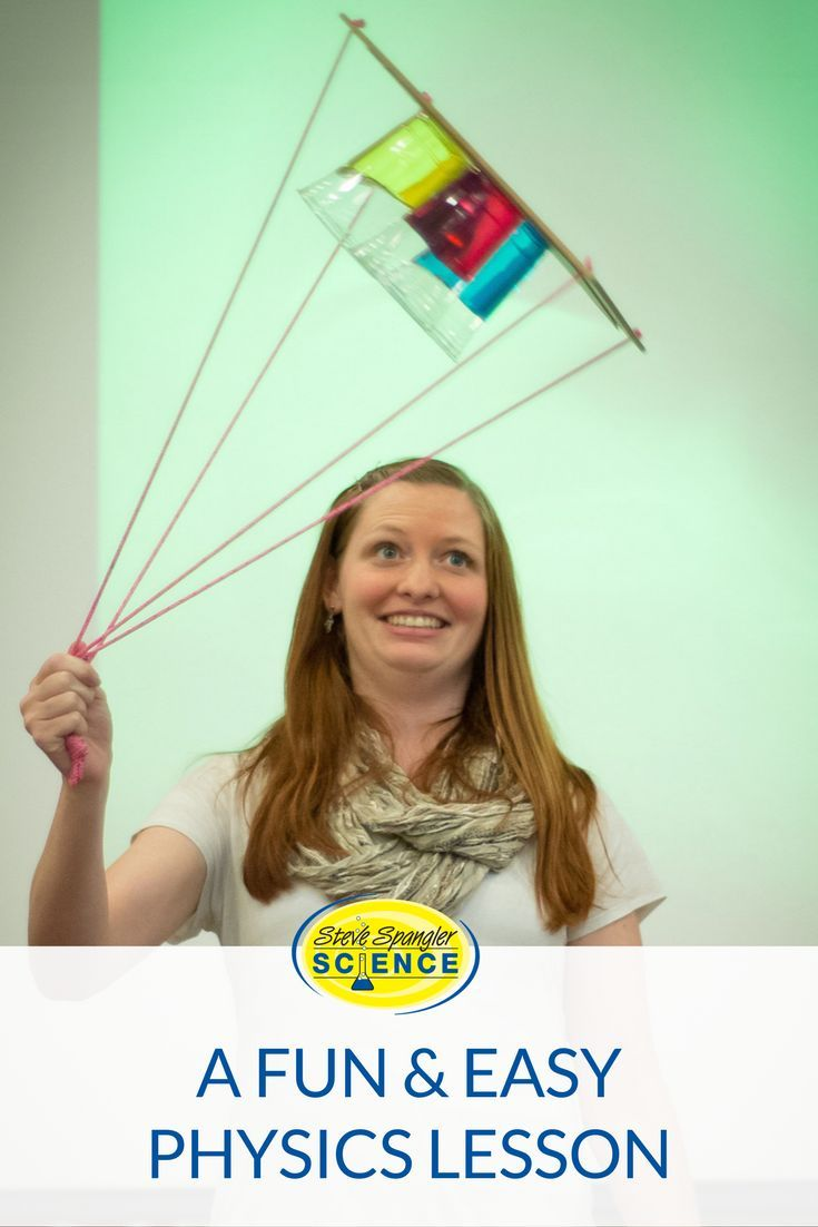 Incredible physics demonstration! It�s called the Centripetal Force Board,   and it will help you experience the physics and forces at play when   three plastic cups of water leave you high, dry, and with new hands-on   science topics in mind.