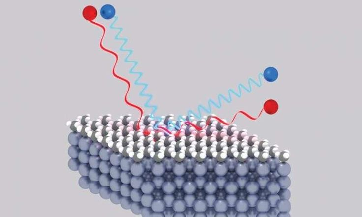 Chemists introduce novel method to separate isotopes | https://phys.org/news/2017-10-chemists-method-isotopes.html?utm_source=nwletter&utm_medium=email&utm_campaign=daily-nwletter