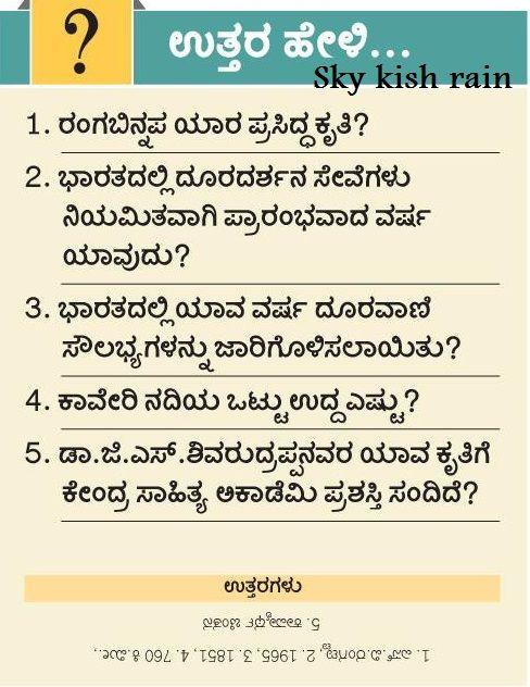 Skykishrain - Kannada Important General Knowledge ...
