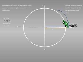UNIT CIRCLE, RADIANS, & COTERMINAL ANGLES - TeachersPayTeachers.com