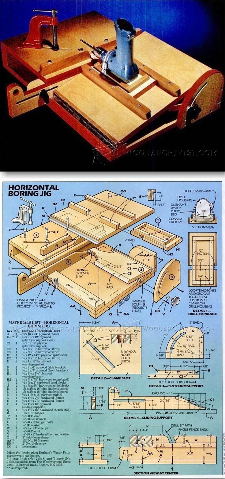 Horizontal Boring Jig - Drill Tips, Jigs and Fixtures | WoodArchivist.com