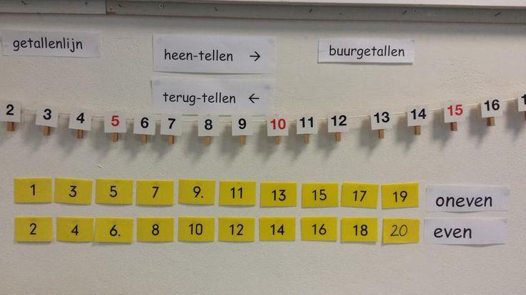 Gezien: rekenmuur met aandacht voor woordenschat. #rekenen #taal