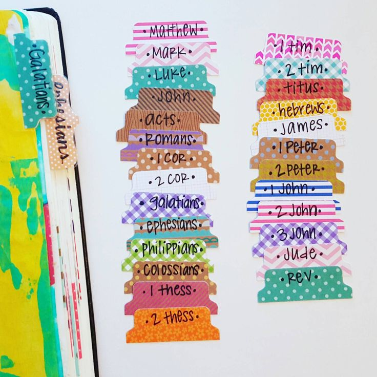 Bible Journaling Tabs {New Testament} by MichelleRabon on Etsy https://www.etsy.com/listing/247735395/bible-journaling-tabs-new-testament