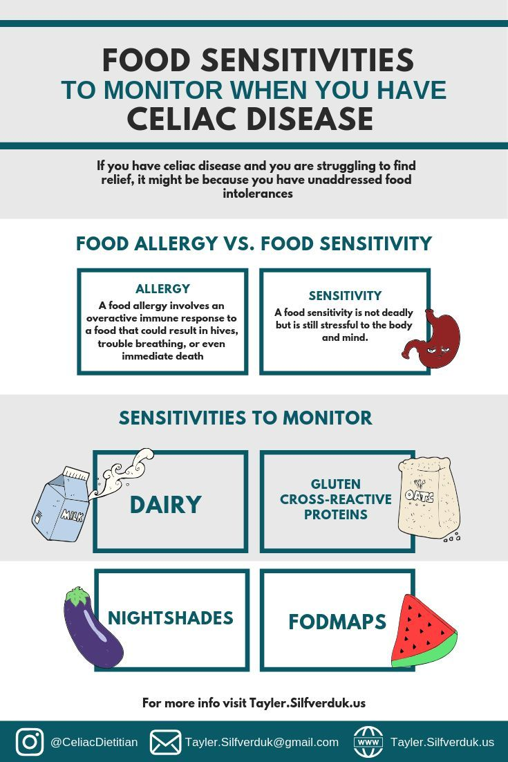 Food Sensitivities To Monitor If You Have Celiac Disease Celiac