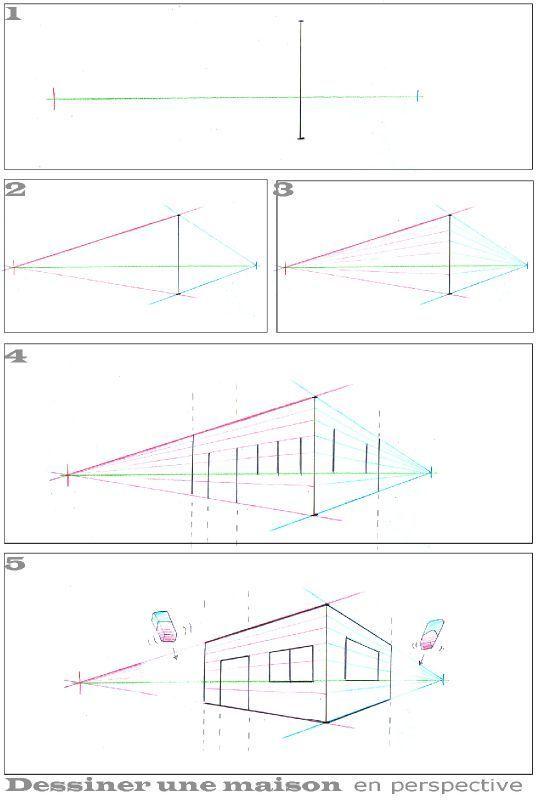 Perspective D Une Maison : Meilleures idées à propos de dessin perspective sur
