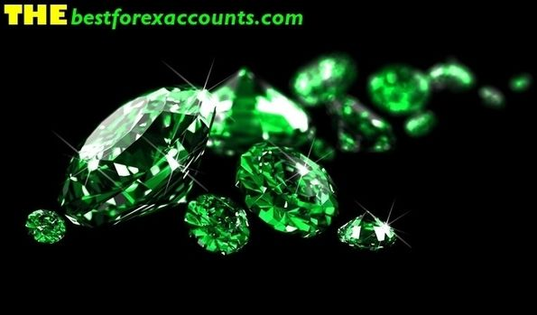 Managed+forex+account+services+-Monthly+gross+profit