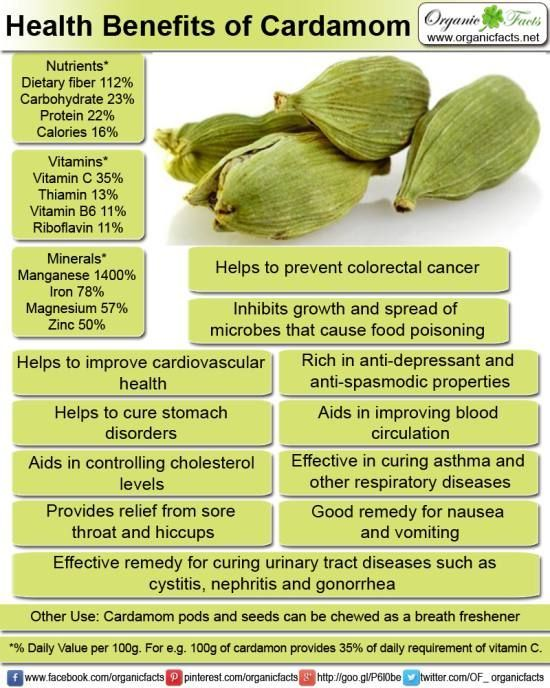 Health Benefits of Cardamom | Organic Facts
