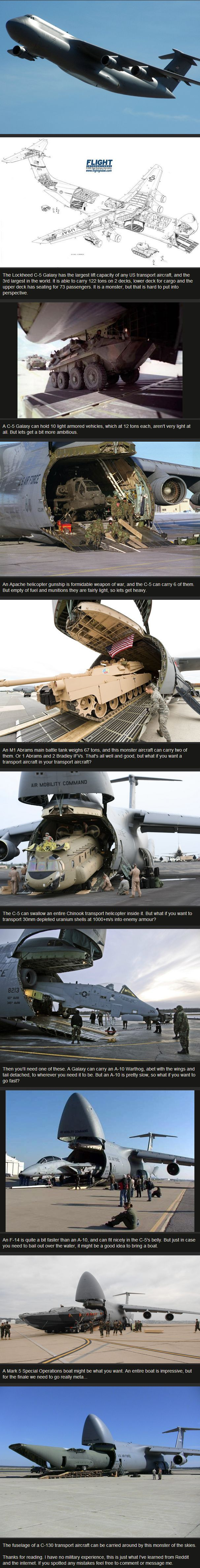What can fit inside a C-5 Galaxy? | This is the plane I helped write maintenance courseware for
