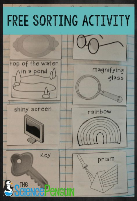 Nt1310 Unit Assignment Reflection, Refraction and Optics