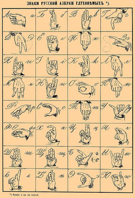 dactylological alphabet #dactylologie #fingerspelling #signlanguage / From the Brockhaus and Efron Encyclopedic Dictionary, published in Russia,1890-1907