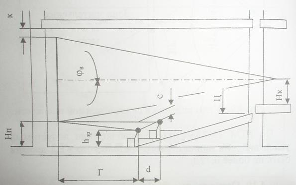 Page 3 | Проектирование однозального кинотеатра | Курсовые проекты