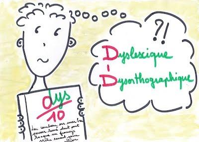 Qu'est-ce que la dyslexie-dysorthographie ?