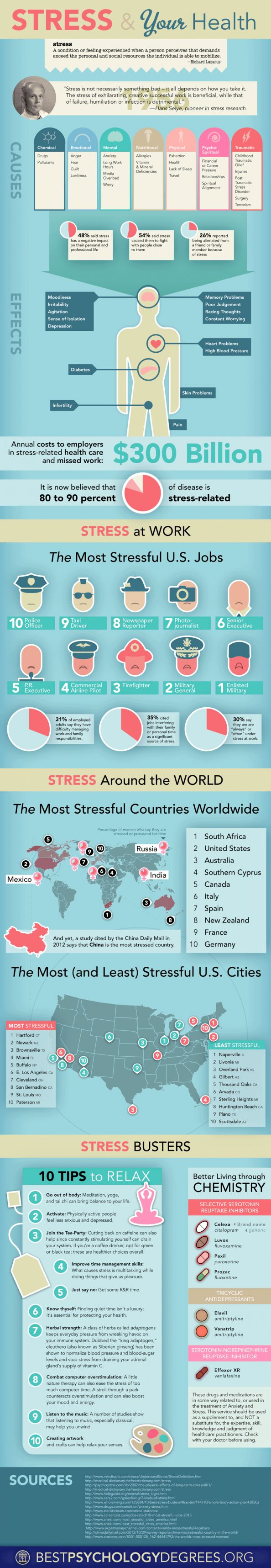 Stress & Your Health Infographic