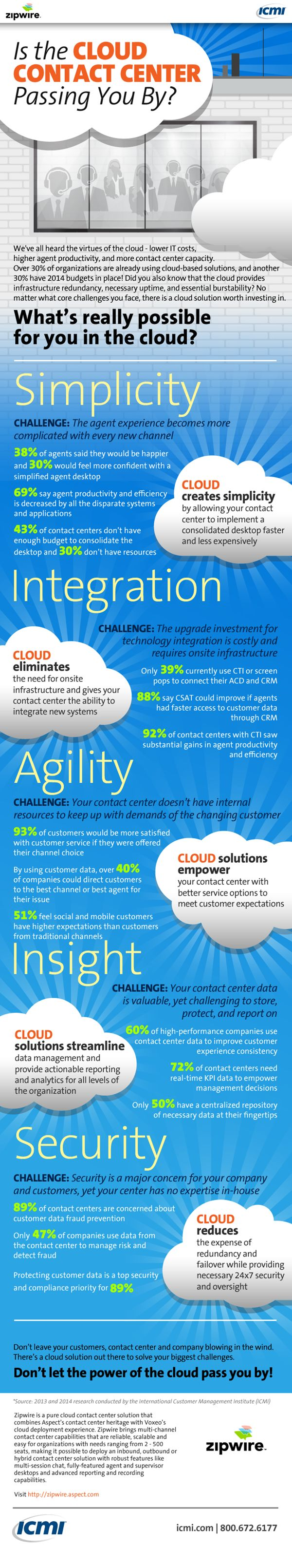 It's easy to see why contact centers are moving the cloud - the benefits are numerous!