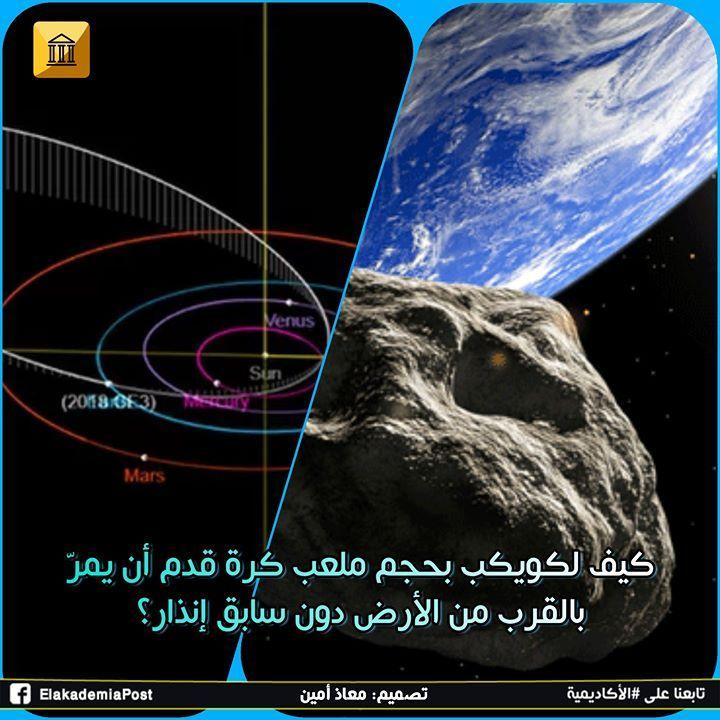 في يوم الأحد 15 أبريل تم رصد كويكب بحجم ملعب كرة قدم يبعد عنا بمسافة تساوي نصف المسافة بين الأرض والقمر المعروف بإسم Ge32018 تم ر Movie Posters Info Movies