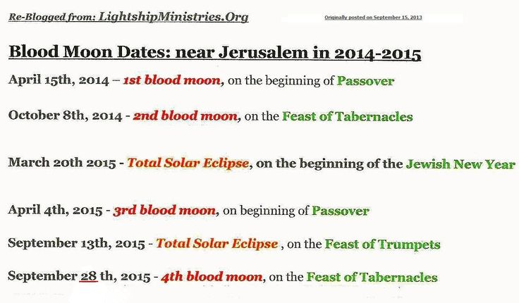 Blood Moons & Solar Eclipse Dates 2014-2015 | Lightship Ministries