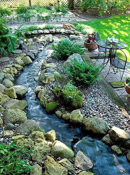 für außerhalb des Zauns für die Bewässerung Wasserspeicher, möglicherweise Zement ausgekleidet? – Annett Wotschke