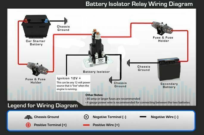 stinger battery isolator wiring diagram  battery boat