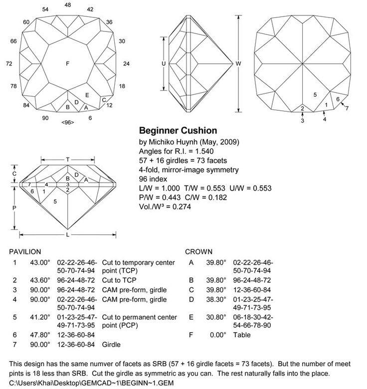 Beginner Cushion By Michiko Huynh Gem Drawing Diagram Gems