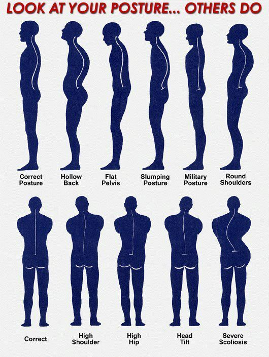 Good posture is so important to how you look and how you feel. je crois que dorénavant je vais faire attention !!