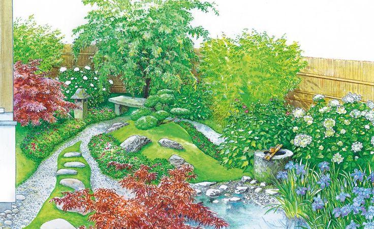 Kleiner Garten im Japan- oder Landhausstil Kleine gärten, Gärten