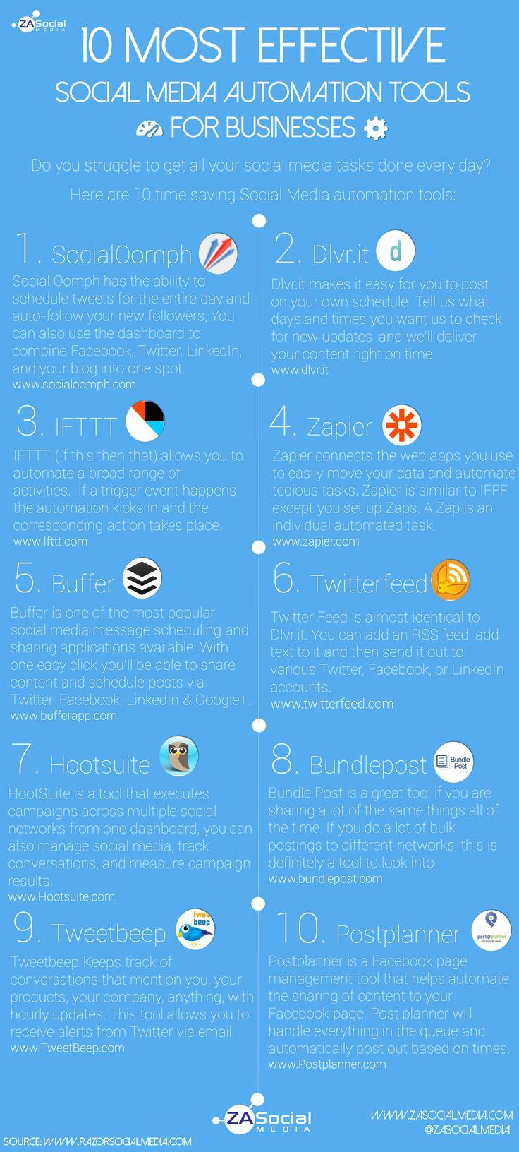 10 bra verktyg som förenklar arbete med sociala medier