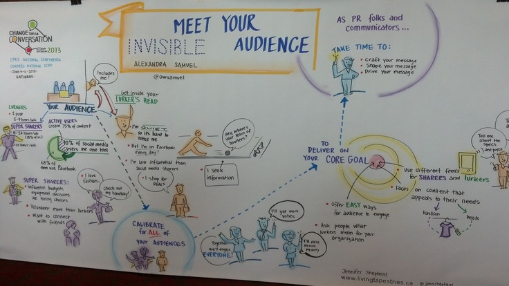 Alexandra Samuel talked about your invisible audience and looking past social media analytics to include all your audiences.
