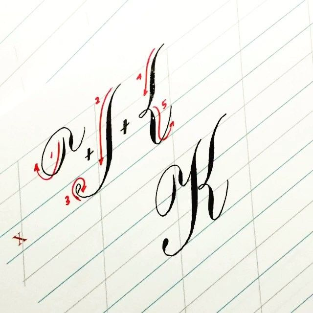 Best calligraphy technical instruction images on