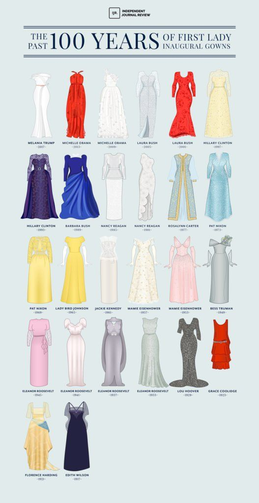 An Illustrated History of the Inaugural Gowns Worn by First Ladies Over the Last 100 Years