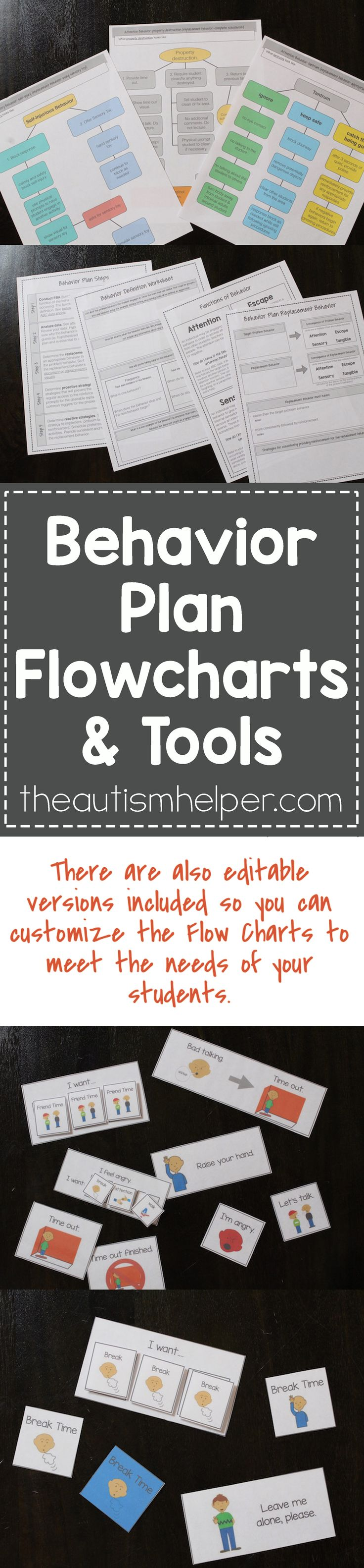 Writing a behavior plan is all about individualization. I want to introduce my new resource to help as a guide in the behavior plan process - my Behavior Plan Flowcharts & Tools! Tackle this daunting task with success!! From theautismhelper.com #theautismhelper