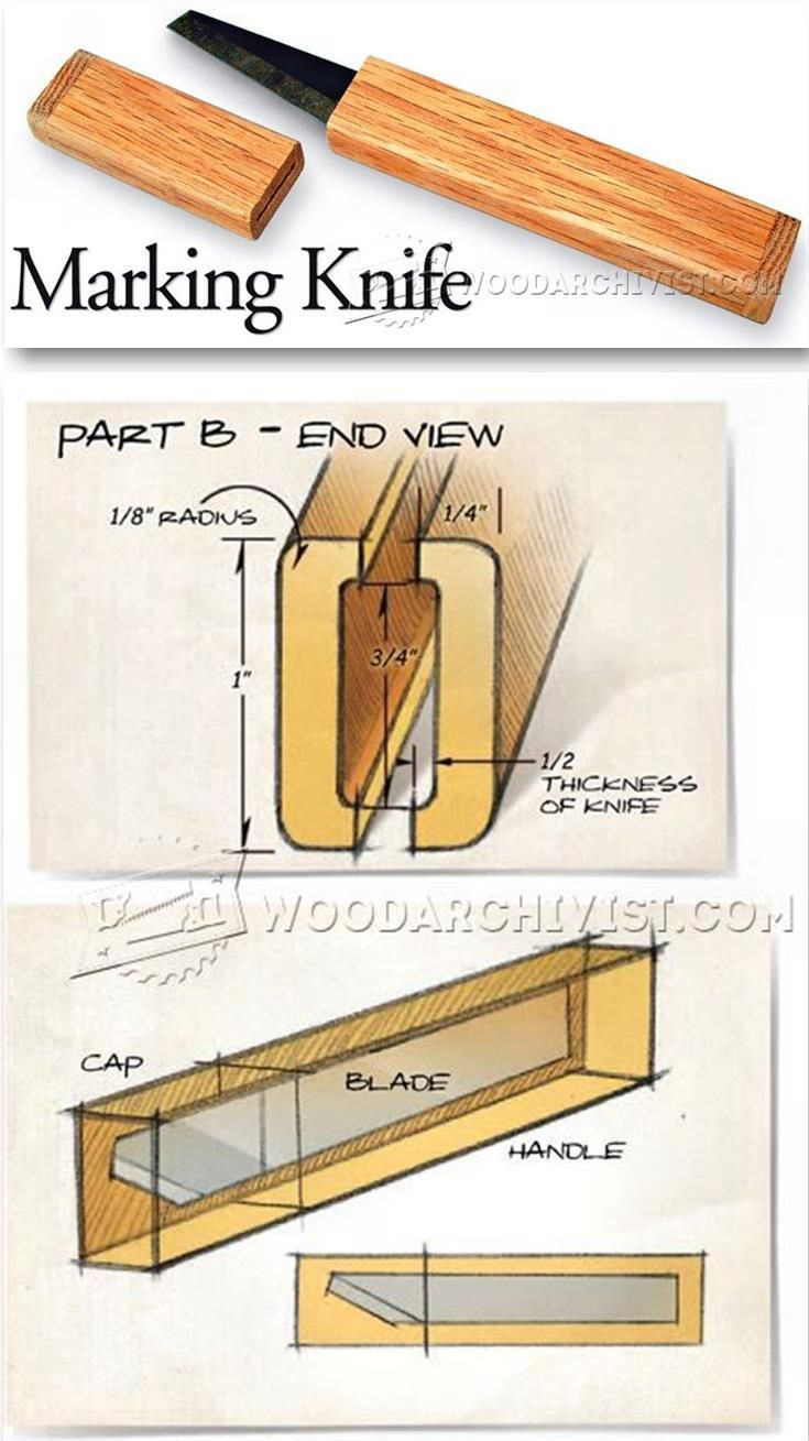 Making Knife - Hand Tools Tips and Techniques   WoodArchivist.com