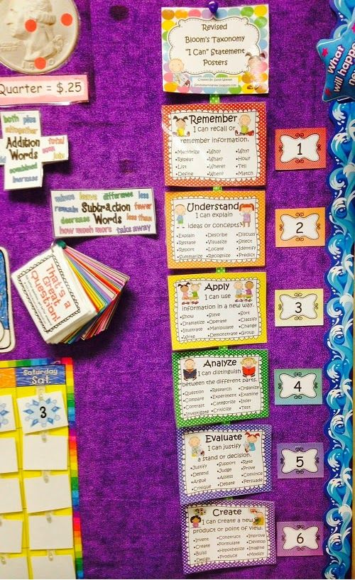 I love using Bloom's Taxonomy questions in my whole group and small group reading instruction!  Read my blog at http://sandyslearningreef.blogspot.com/ for some ideas of how I use these cards in my classroom to motivate my students to love reading and enhance their critical thinking!