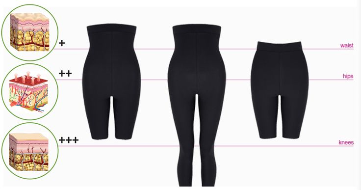 Crystal Smooth pants come in high waisted cycling shorts, low waisted cycling shorts or high waisted leggings. #MadeByMACOM