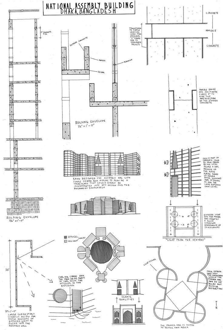 96 best louis kahn images on pinterest louis kahn architecture nationalassemblybuildingofbangladesh28jatiyosangsadbhaban malvernweather Images