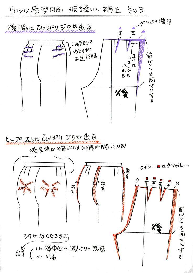 「パンツ原型服」仮縫いと補正その3 : 暮らし・手作り楽しみながら