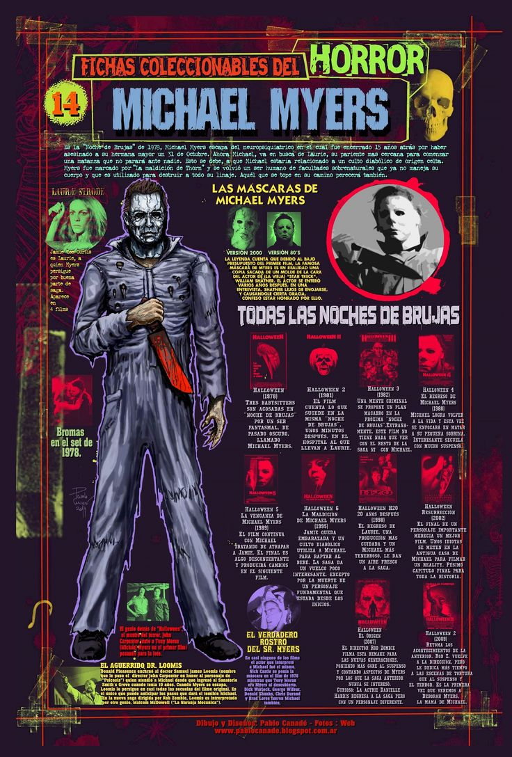 ficha infogrfica homenaje al film halloween dibujos y diseos mos michael myershorror - Halloween Video Game Michael Myers