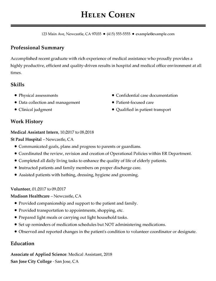 Resume Example Cv Example Professional And Creative Resume Design Cover Letter For M Good Resume Examples Professional Resume Examples Job Resume Examples
