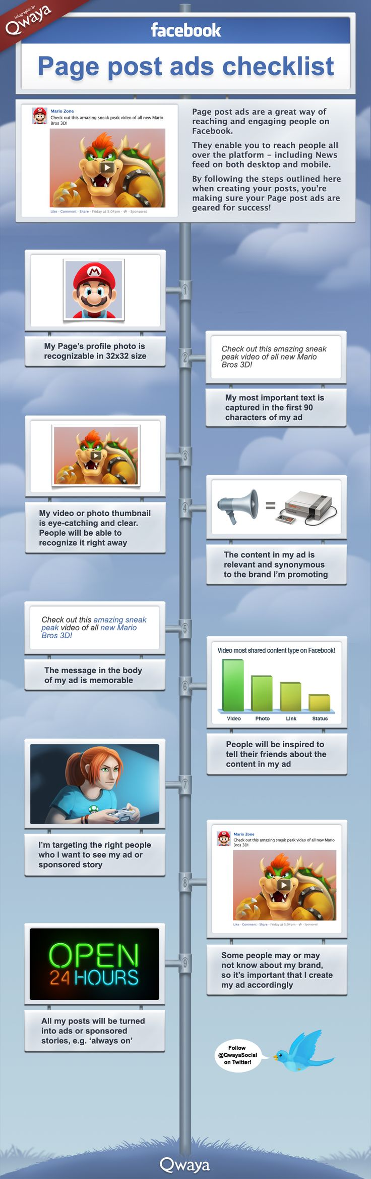 INFOGRAPHIC: Page Post Ad Checklist From Qwaya