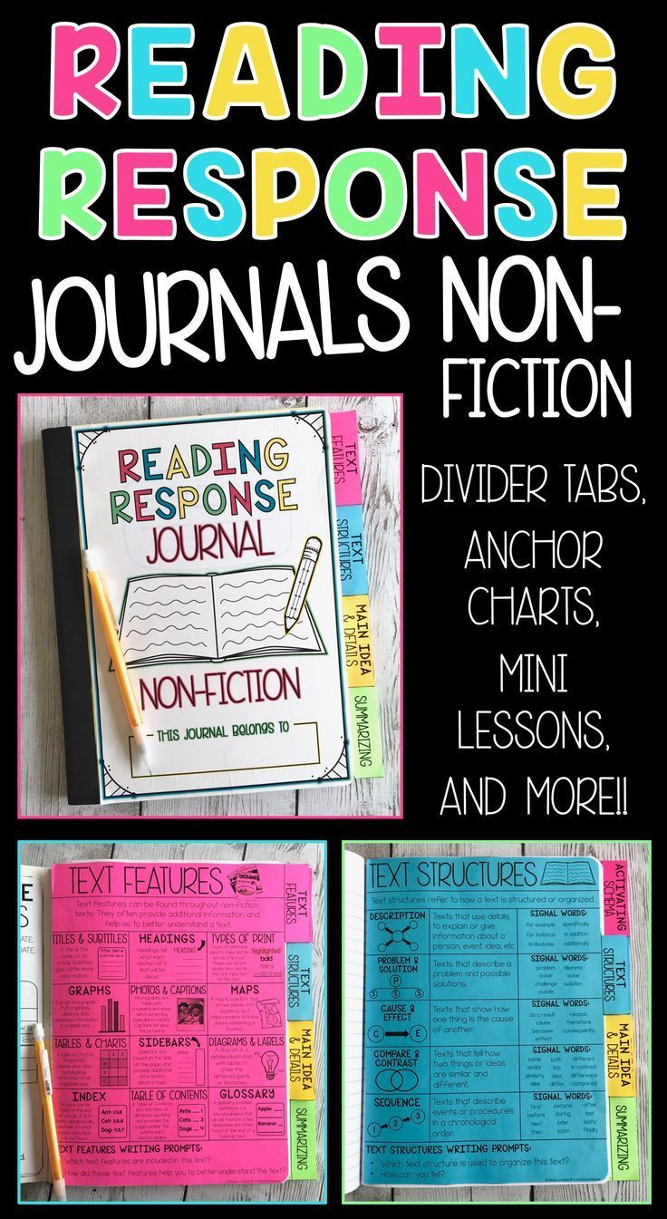 Reading Response Journals are the perfect place for students to respond to Non-Fiction Texts. This Reading Response Journal covers 8 different reading skills and strategies. There is a Divider Tab for each skill or strategy, each with a built in Anchor Chart. This resource also includes Mini Lessons to introduce each skill or strategy. These journals were designed for use with Non-Fiction Texts and intended for Upper Elementary Classrooms