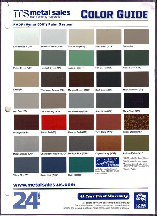 Best Metalsales Colors Picked Out Ash Grey For New Rear Roof 400 x 300