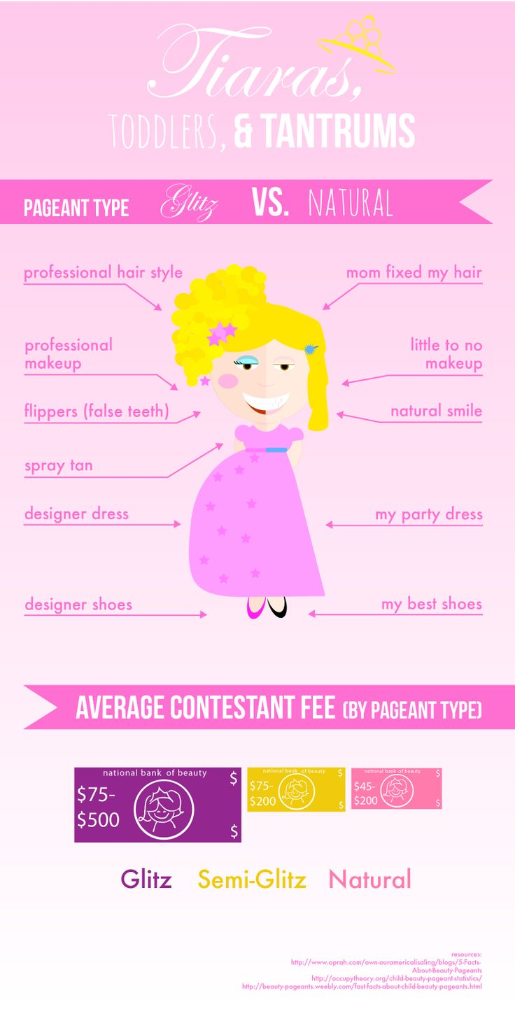 17 best images about articles of interest 10071  child beauty pageant infographic