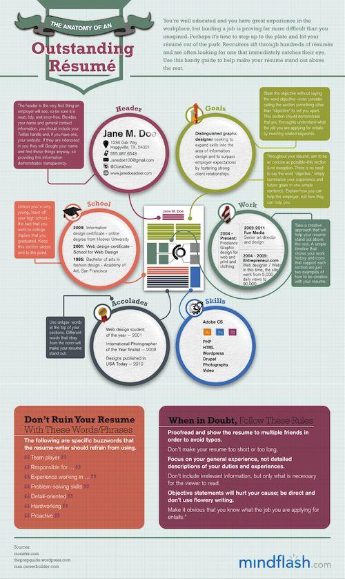 104 best Work Stuff images on Pinterest - incident facilitator resume