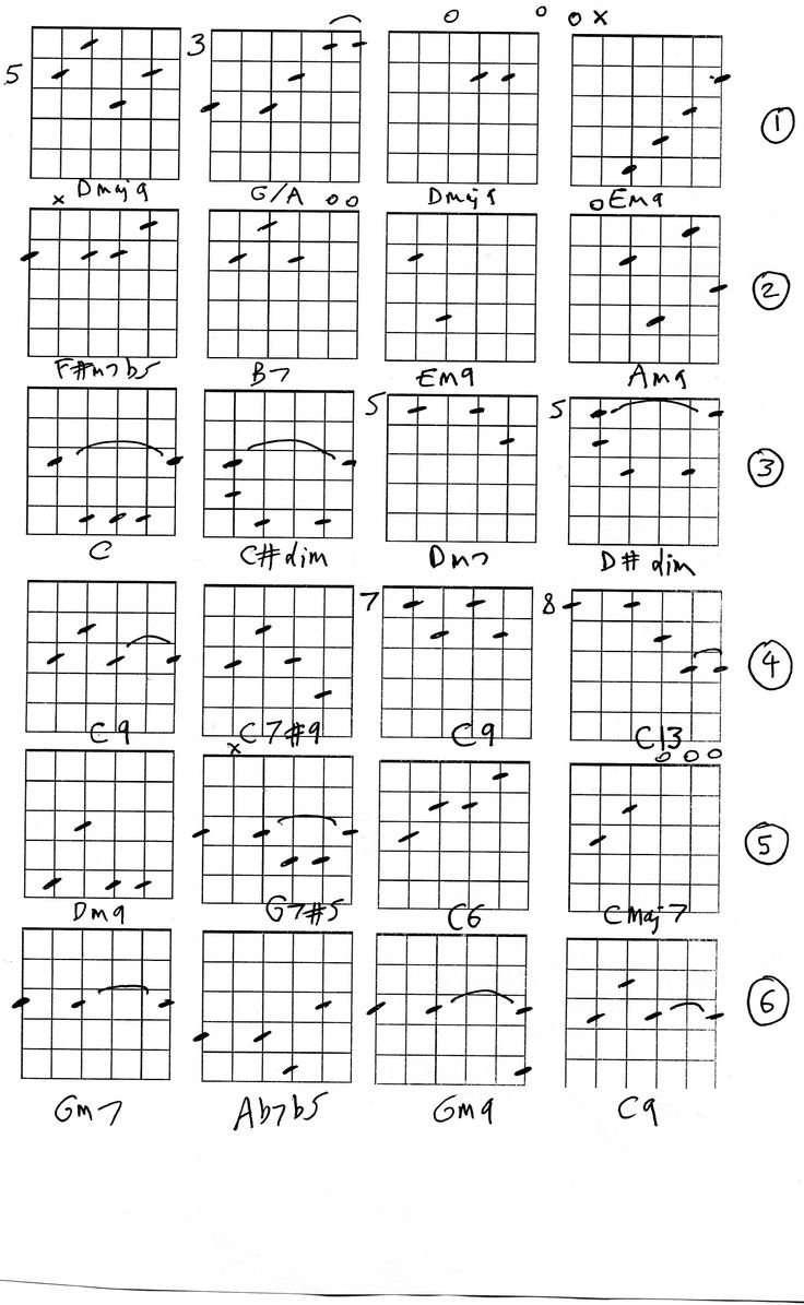 Best 25 jazz guitar ideas on pinterest jazz guitar chords jazz jazz guitar chords hexwebz Choice Image