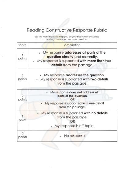 constructive response essay Explore addie kelley's board constructed response on pinterest | see more ideas about teaching ideas, school and constructed response.